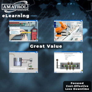 Amatrol eLearning: Great Value Infographic