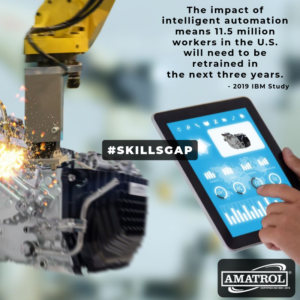 Burning Glass Study Article | Certifications Matter | Skills Gap Infographic
