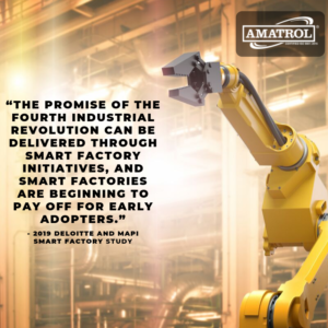 Deloitte/MAPI Smart Factory Study Infographic 1