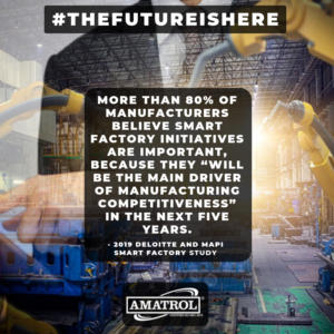 Deloitte/MAPI Smart Factory Study Infographic | The Future Is Here