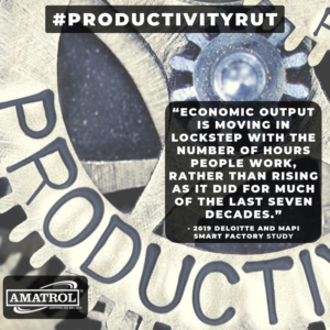 Deloitte/MAPI Smart Factory Study Infographic | Productivity Rut