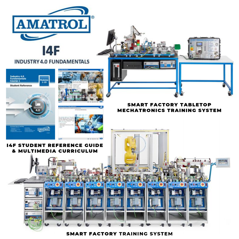 Deloitte/MAPI Smart Factory Study Infographic   Amatrol Smart Factory Training Systems