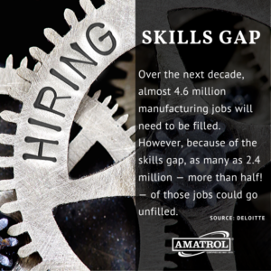 Amatrol - What Is the Skills Gap?