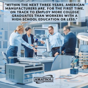 Within the next three years, American manufacturers are, for the first time, on track to employ more college graduates than workers with a high-school education or less - Amatrol infographic