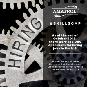 Your Next Career - Skills Gap - Amatrol Infographic