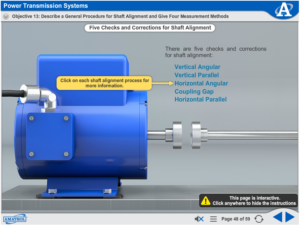 Power Transmission Systems eLearning