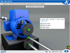 Spur Gear Drives eLearning