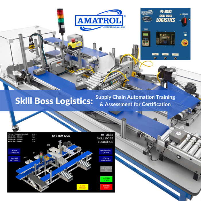 Skill Boss Logistics: Supply Chain Automation Training & Assessment for Certification