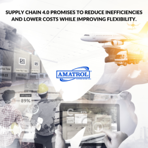 What Is Supply Chain 4.0