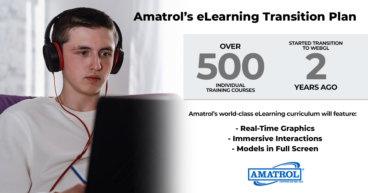 Amatrol Transition Plan to WebGL eLearning Platform