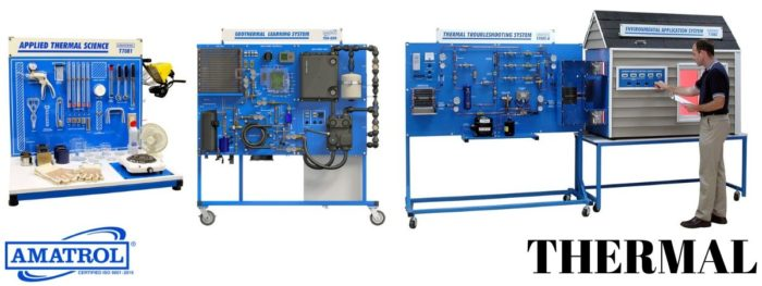 Amatrol Thermal Training Systems Graphic
