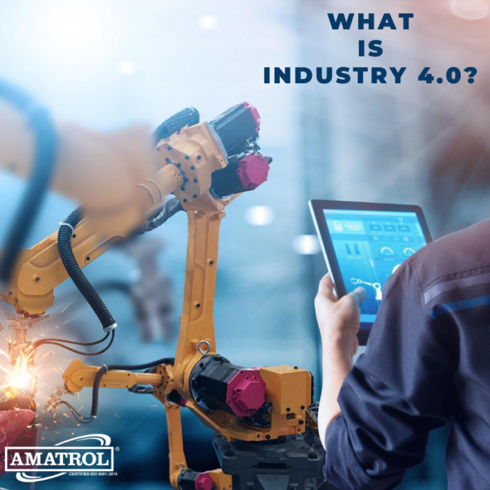 Amatrol - What Is Industry 4.0 graphic