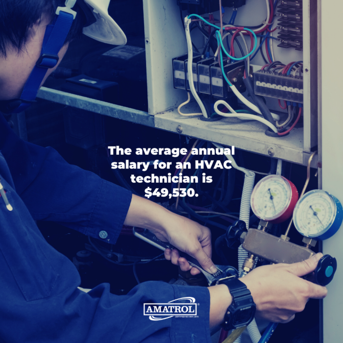 HVAC Skills Gap: High Skill, High Pay