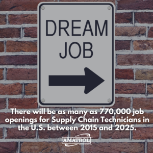 What is a supply chain technician?