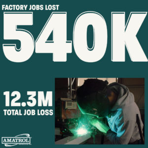 Factory Jobs Lost