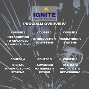 IGNITE: Mastering Manufacturing - Program Overview